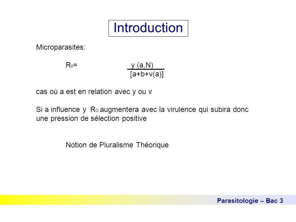 Introduction Microparasites: R0= y (a,N) [a+b+v(a)]